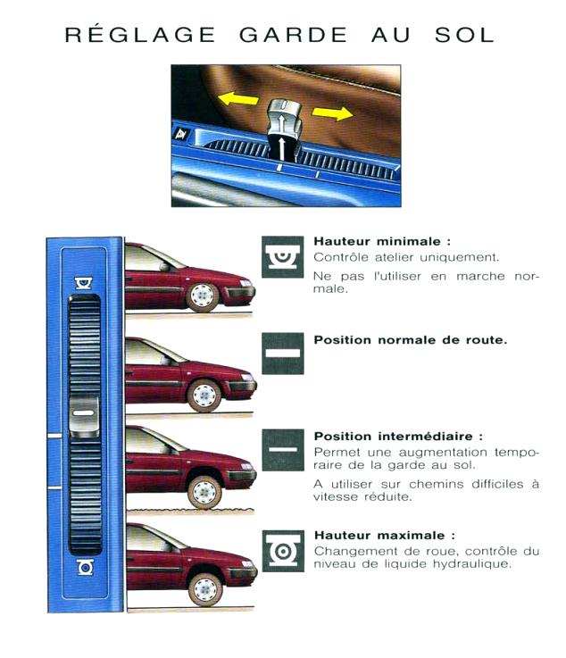 Xantia Citroën